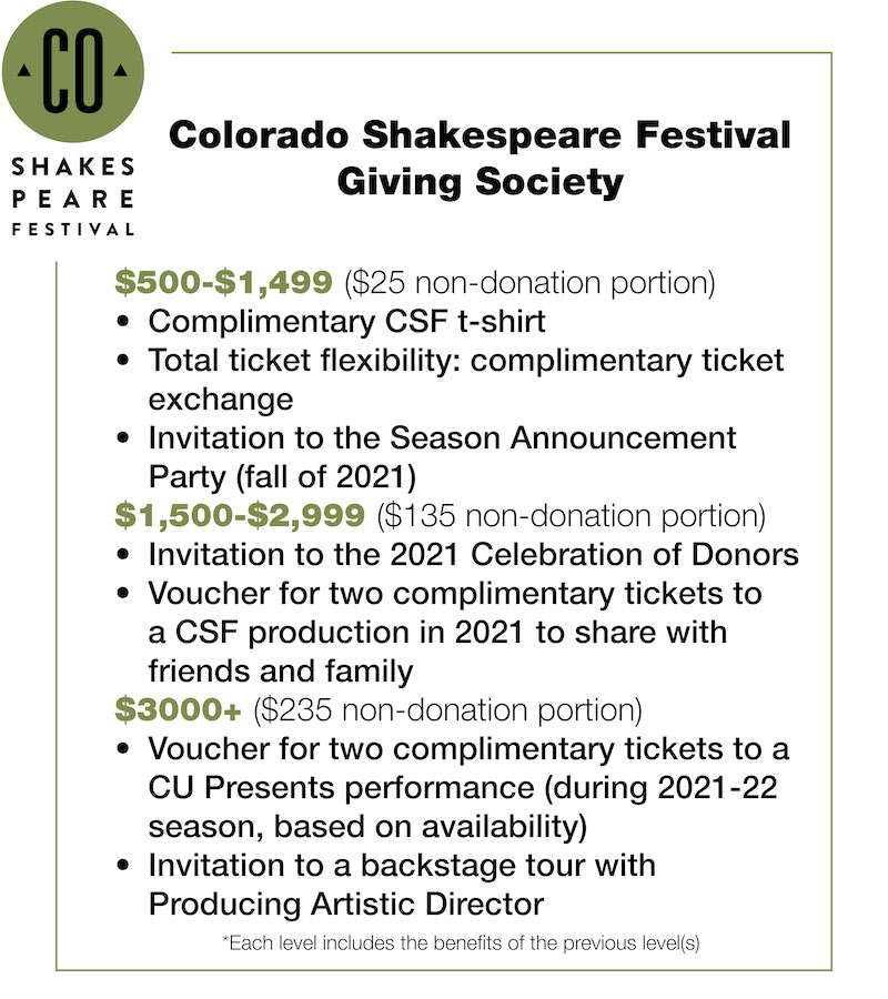 Colorado Shakespeare Festival Membership Benefits
